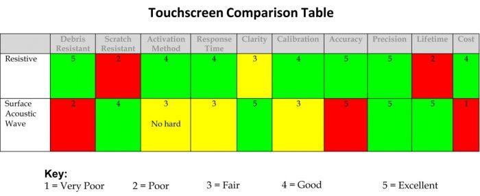 Touch-Comparison-03